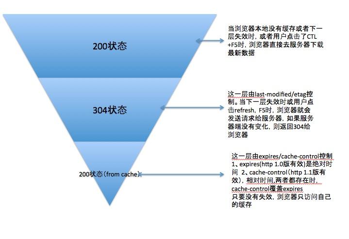 http://static.oschina.net/uploads/space/2015/0119/021903_6FjX_568818.jpg